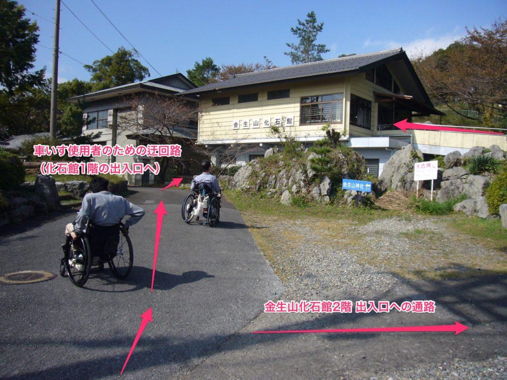 金生山化石館の建物